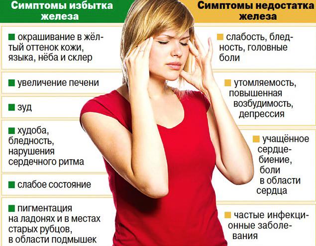 Как повысить гемоглобин при беременности 1-2-3 триместр